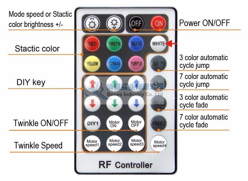 28key RF controller for LED light engine